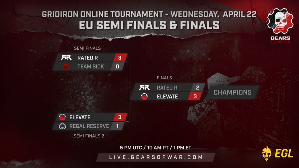 European Gridiron Semis and finals bracket