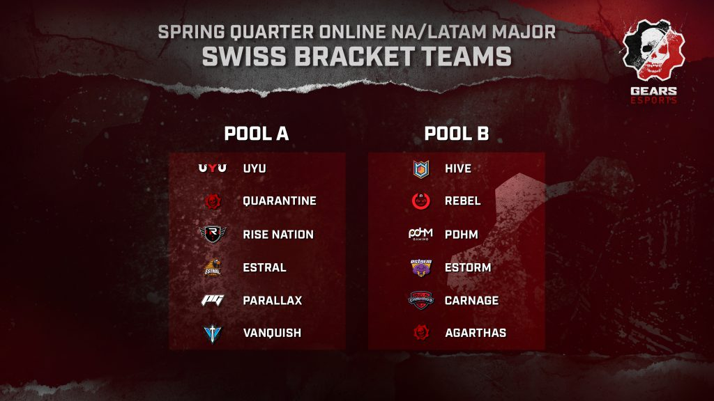 Swiss Groups for the Online Major