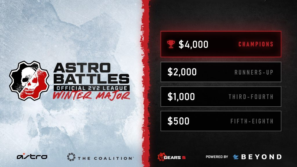 Astro Battles Winter Major Prizing image with Astro, The Coalition, Gears 5 and Team Beyond branding on bottom. Prizing breakdown: 1st - $4,000, 2nd - $2,000, 3rd/4th - $1,000, 5th/8th - $500